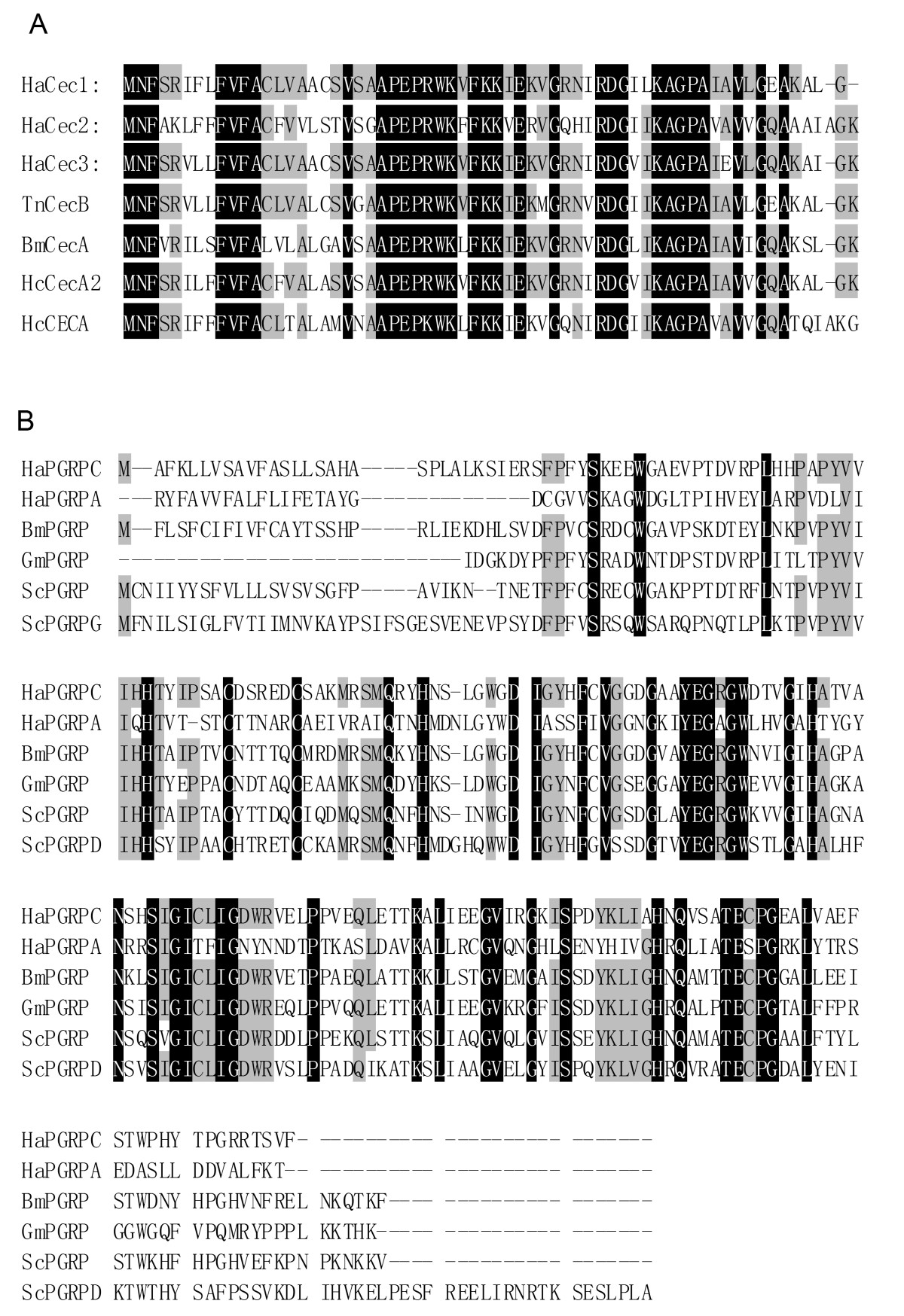 https://static-content.springer.com/image/art%3A10.1186%2F1471-2172-11-9/MediaObjects/12865_2009_Article_293_Fig3_HTML.jpg