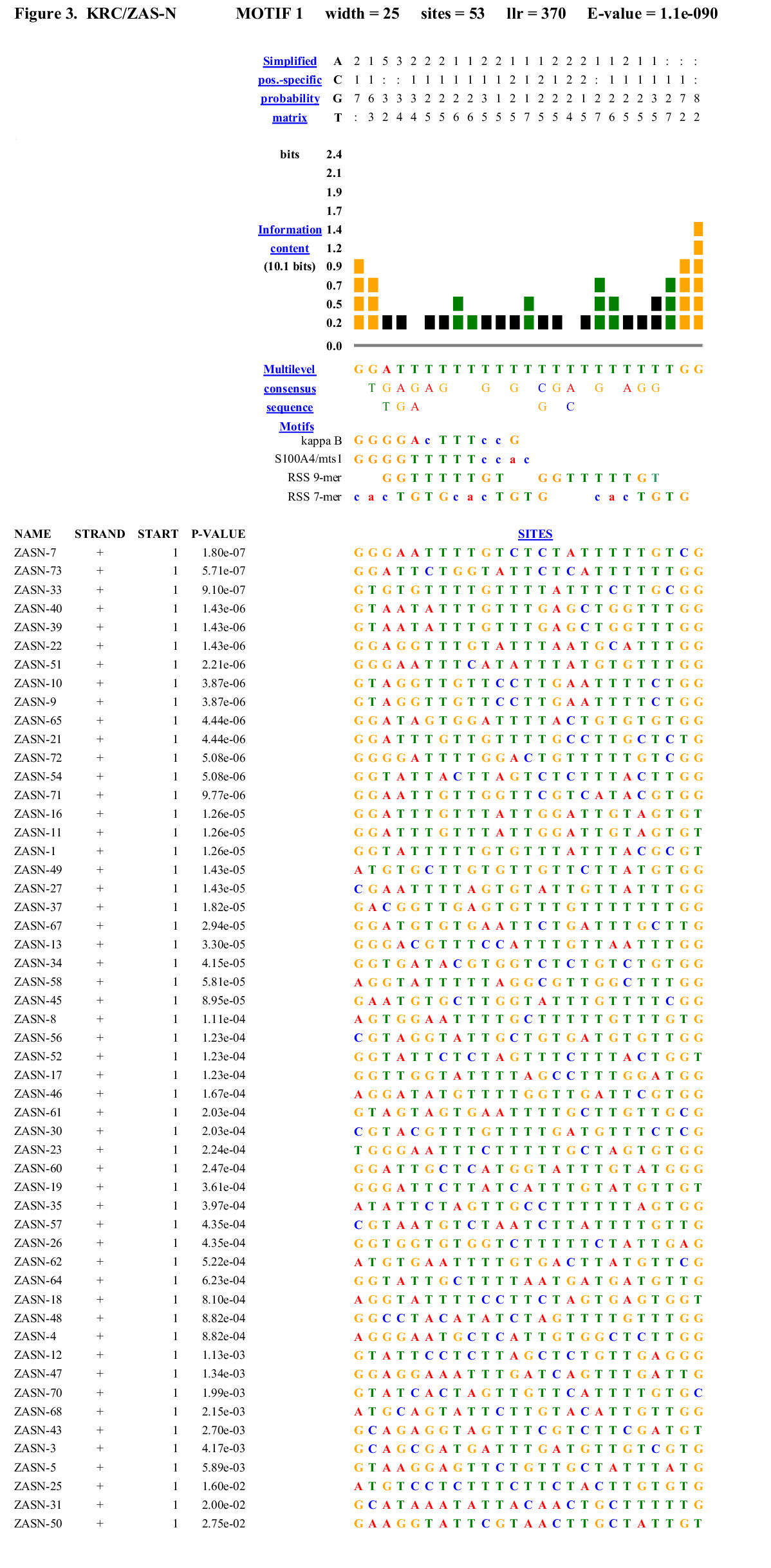https://static-content.springer.com/image/art%3A10.1186%2F1471-2172-3-10/MediaObjects/12865_2002_Article_22_Fig3_HTML.jpg