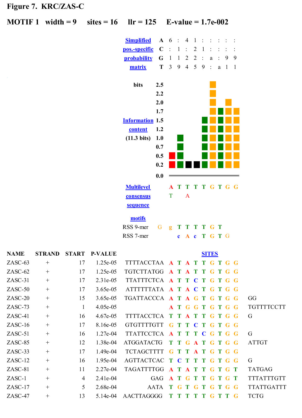 https://static-content.springer.com/image/art%3A10.1186%2F1471-2172-3-10/MediaObjects/12865_2002_Article_22_Fig7_HTML.jpg