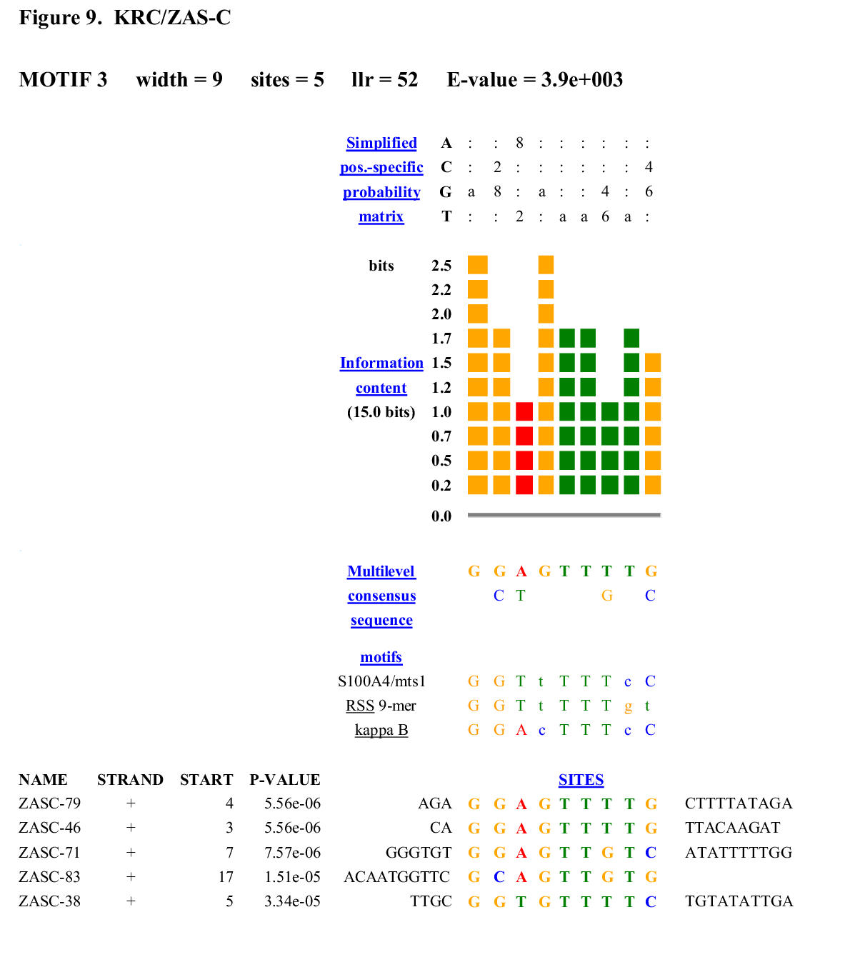 https://static-content.springer.com/image/art%3A10.1186%2F1471-2172-3-10/MediaObjects/12865_2002_Article_22_Fig9_HTML.jpg