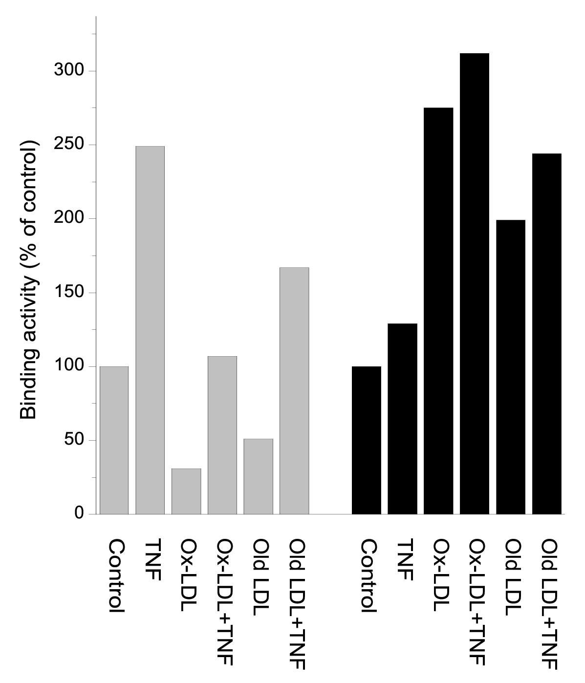 https://static-content.springer.com/image/art%3A10.1186%2F1471-2172-3-13/MediaObjects/12865_2002_Article_25_Fig4_HTML.jpg