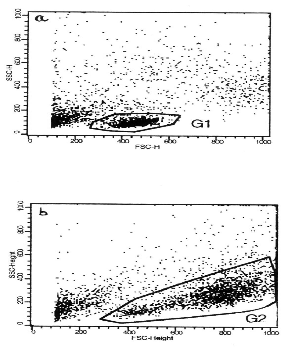 https://static-content.springer.com/image/art%3A10.1186%2F1471-2172-3-9/MediaObjects/12865_2002_Article_21_Fig1_HTML.jpg