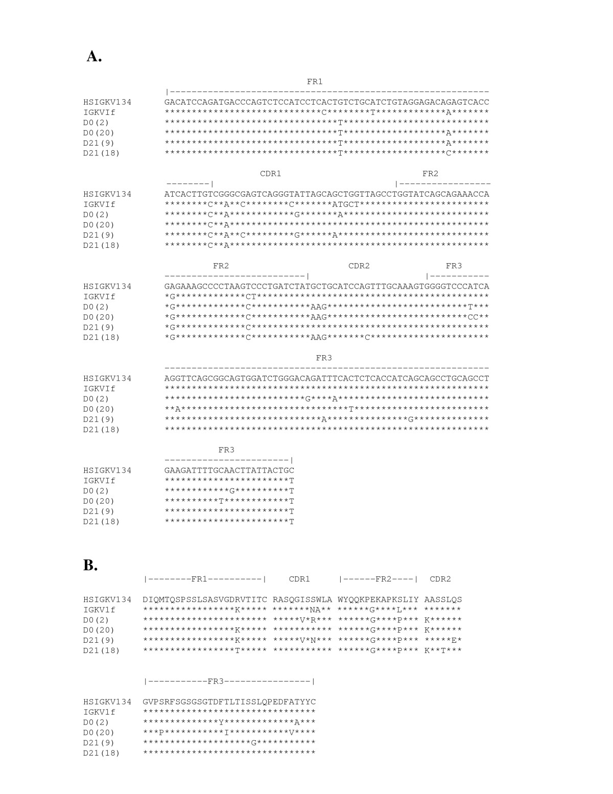 https://static-content.springer.com/image/art%3A10.1186%2F1471-2172-8-3/MediaObjects/12865_2006_Article_117_Fig3_HTML.jpg