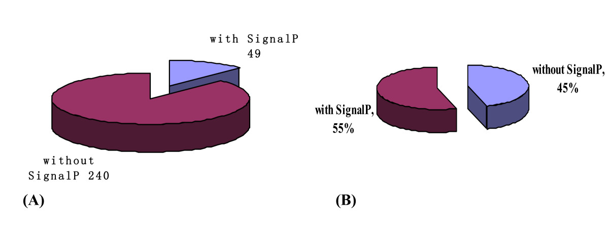 https://static-content.springer.com/image/art%3A10.1186%2F1471-2180-10-121/MediaObjects/12866_2009_Article_1077_Fig5_HTML.jpg