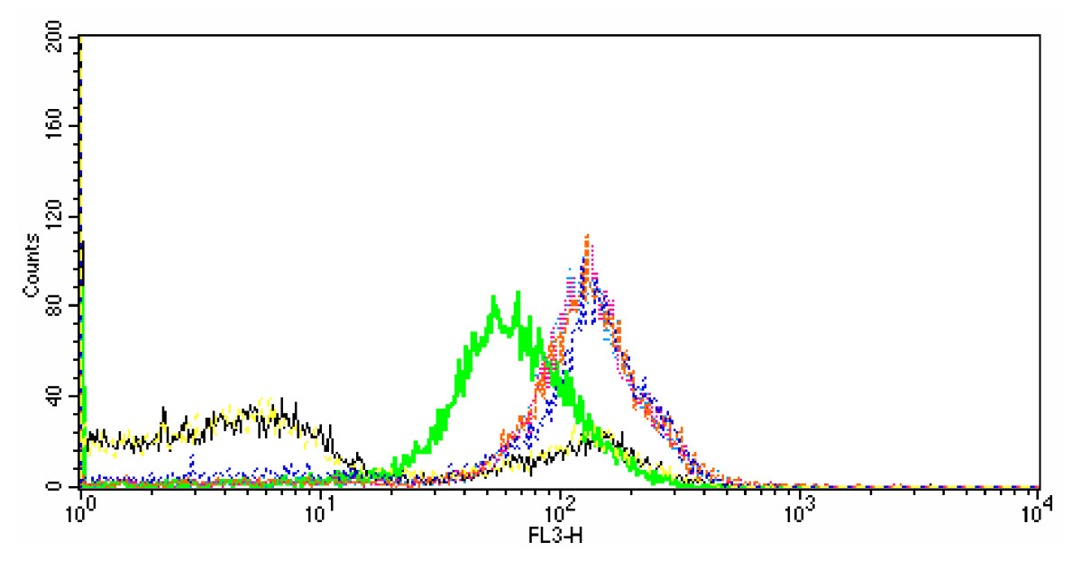https://static-content.springer.com/image/art%3A10.1186%2F1471-2180-10-52/MediaObjects/12866_2009_Article_1008_Fig4_HTML.jpg