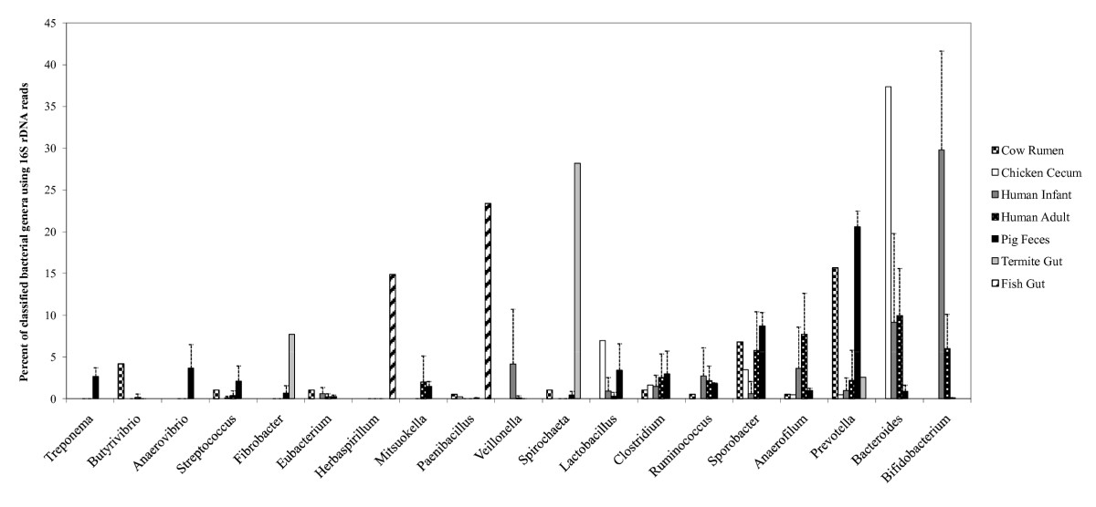 https://static-content.springer.com/image/art%3A10.1186%2F1471-2180-11-103/MediaObjects/12866_2010_Article_1403_Fig3_HTML.jpg