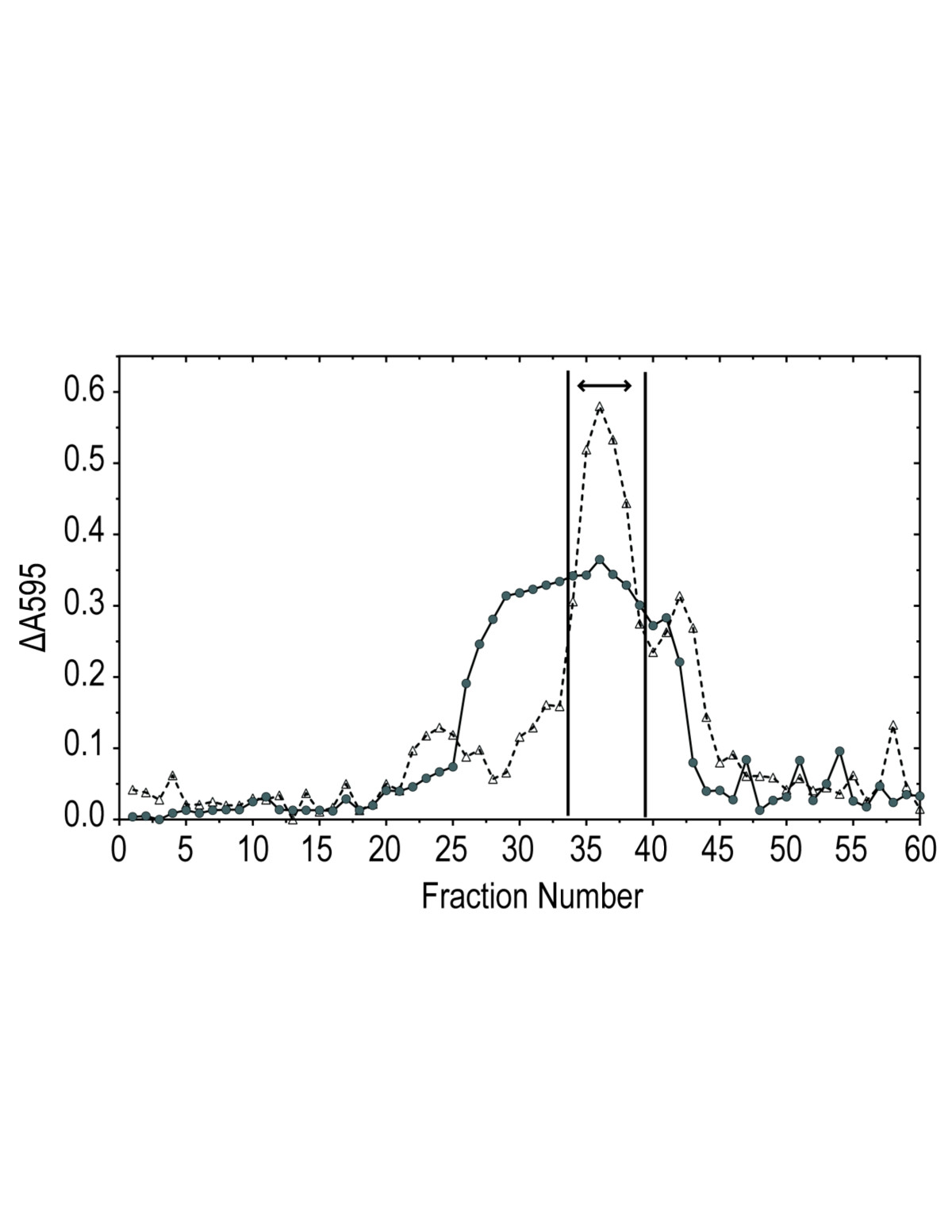 https://static-content.springer.com/image/art%3A10.1186%2F1471-2180-13-111/MediaObjects/12866_2012_Article_1977_Fig3_HTML.jpg