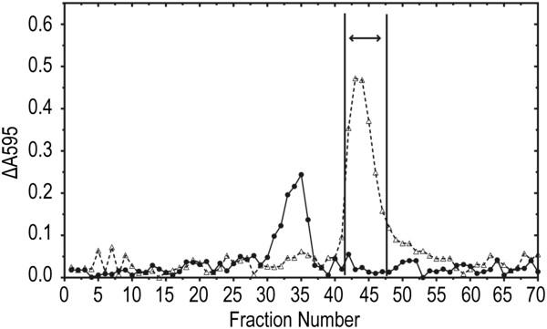 https://static-content.springer.com/image/art%3A10.1186%2F1471-2180-13-111/MediaObjects/12866_2012_Article_1977_Fig4_HTML.jpg