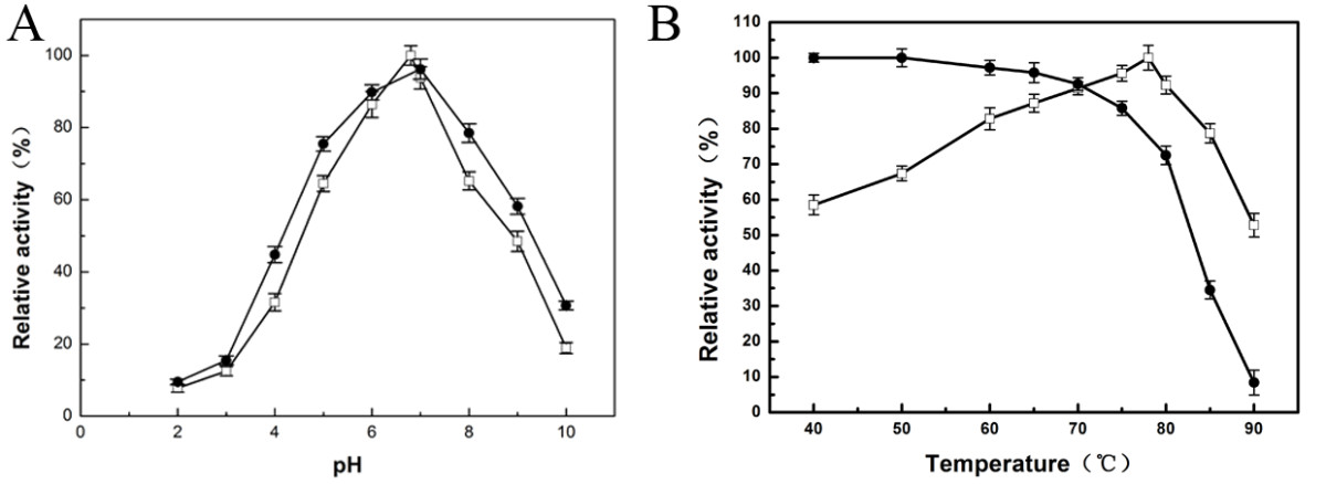 https://static-content.springer.com/image/art%3A10.1186%2F1471-2180-13-237/MediaObjects/12866_2012_Article_2106_Fig3_HTML.jpg