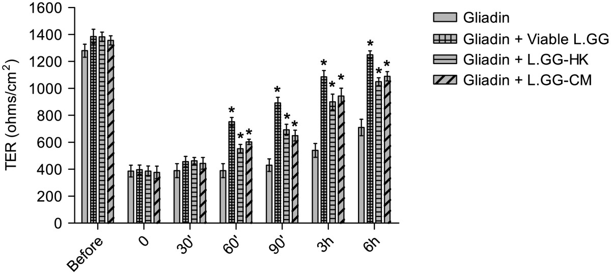 https://static-content.springer.com/image/art%3A10.1186%2F1471-2180-14-19/MediaObjects/12866_2013_Article_2184_Fig1_HTML.jpg