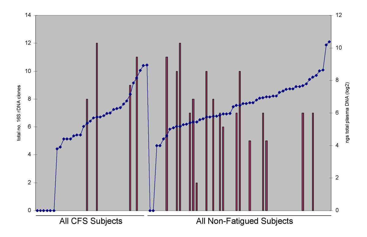 https://static-content.springer.com/image/art%3A10.1186%2F1471-2180-2-39/MediaObjects/12866_2002_Article_73_Fig2_HTML.jpg