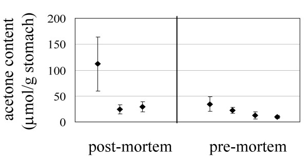 https://static-content.springer.com/image/art%3A10.1186%2F1471-2180-8-14/MediaObjects/12866_2007_Article_447_Fig4_HTML.jpg