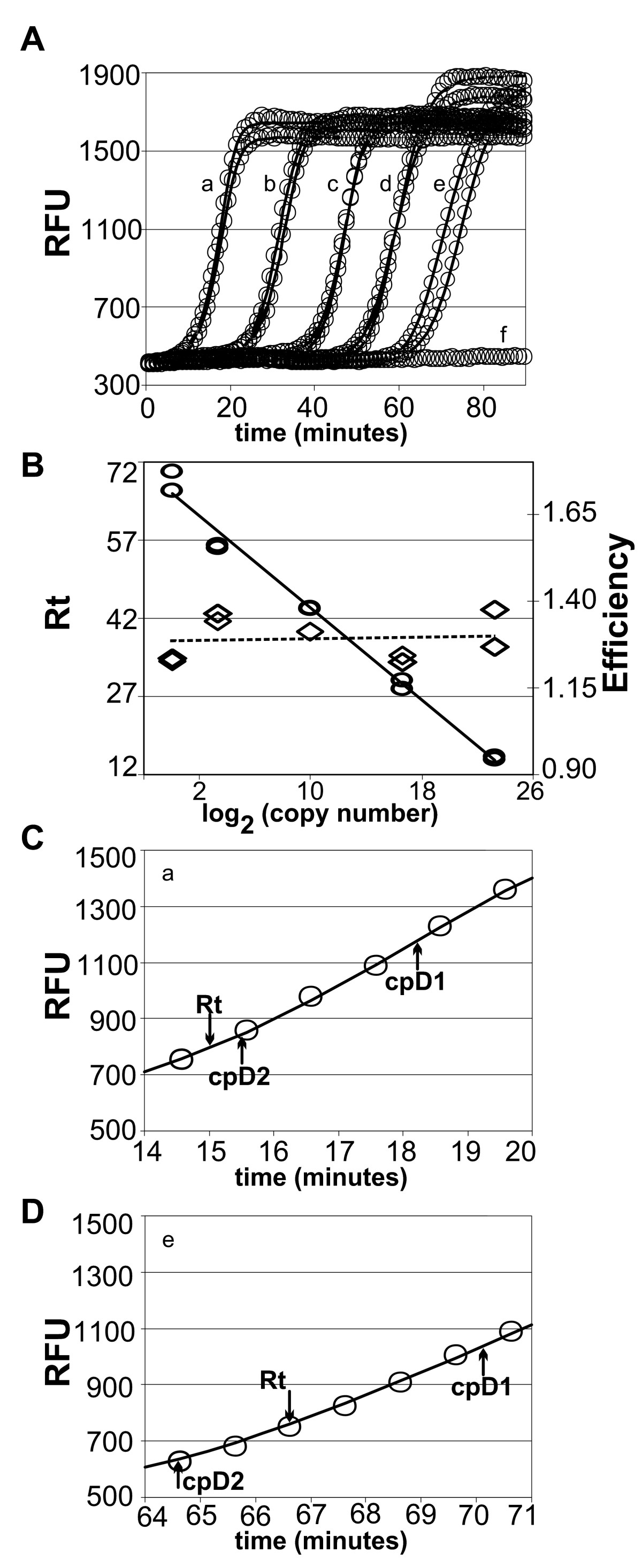 https://static-content.springer.com/image/art%3A10.1186%2F1471-2199-11-94/MediaObjects/12867_2010_Article_580_Fig4_HTML.jpg