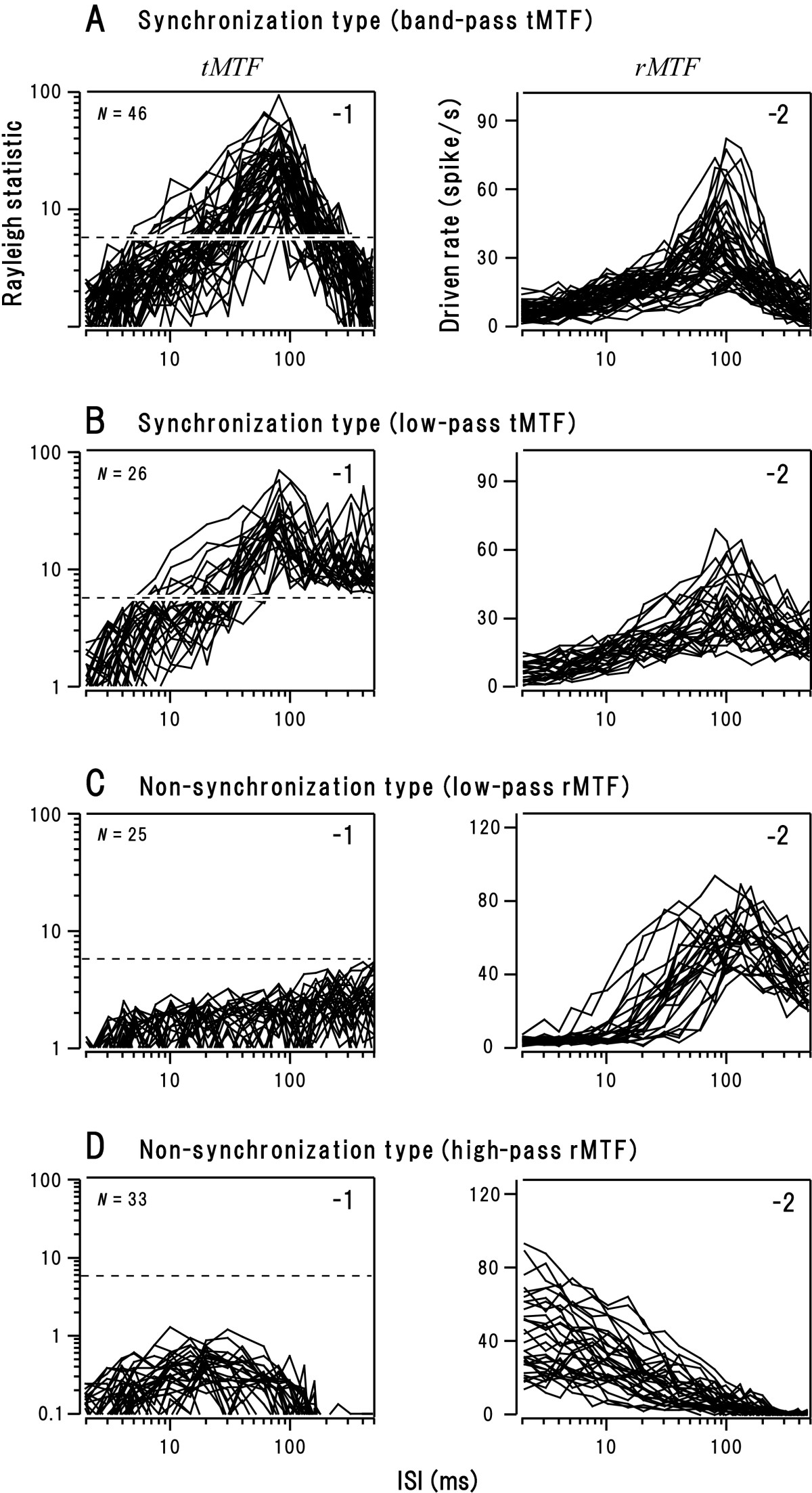 https://static-content.springer.com/image/art%3A10.1186%2F1471-2202-10-10/MediaObjects/12868_2008_Article_1014_Fig2_HTML.jpg
