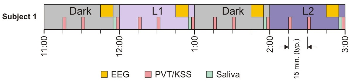 https://static-content.springer.com/image/art%3A10.1186%2F1471-2202-10-105/MediaObjects/12868_2008_Article_1109_Fig2_HTML.jpg