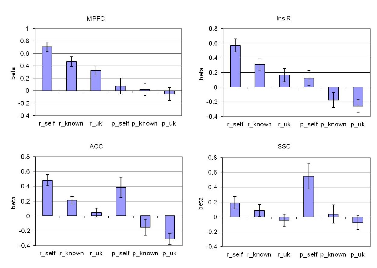 https://static-content.springer.com/image/art%3A10.1186%2F1471-2202-13-52/MediaObjects/12868_2012_Article_2751_Fig4_HTML.jpg