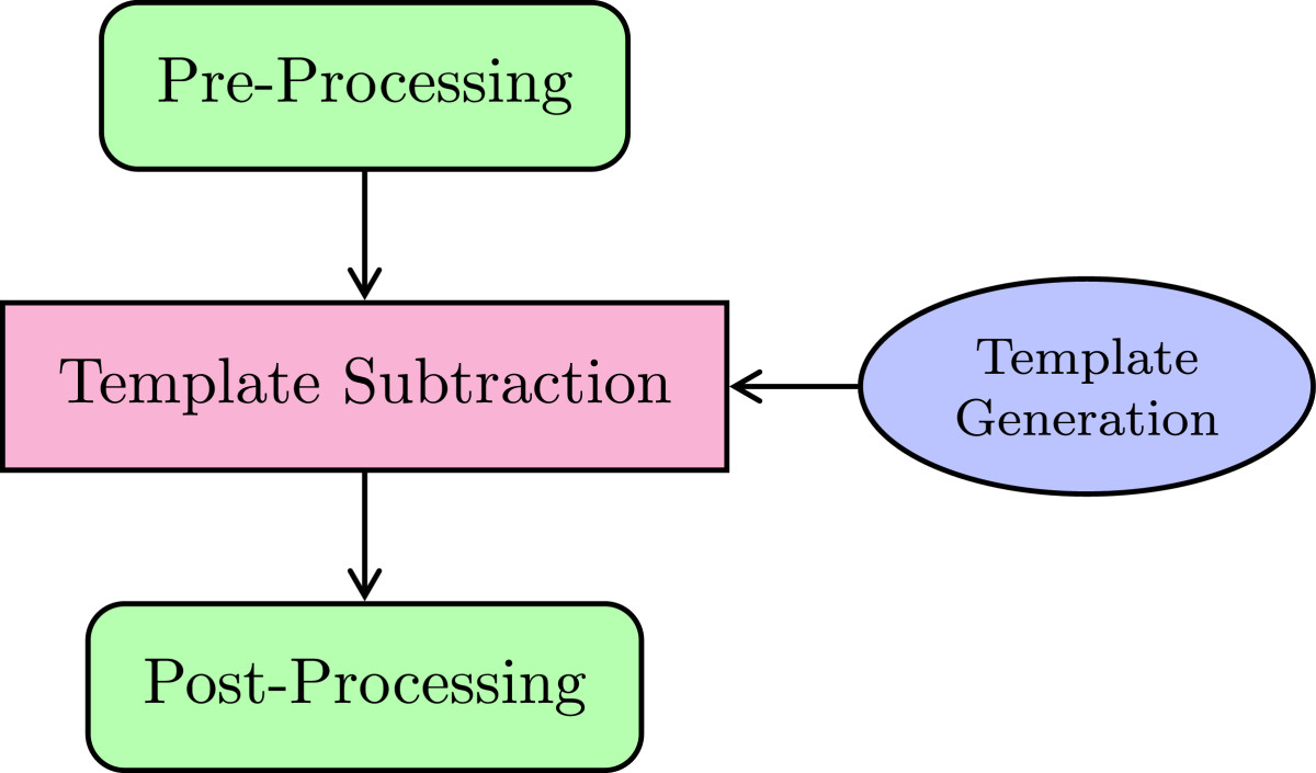 https://static-content.springer.com/image/art%3A10.1186%2F1471-2202-14-138/MediaObjects/12868_2013_Article_3439_Fig2_HTML.jpg