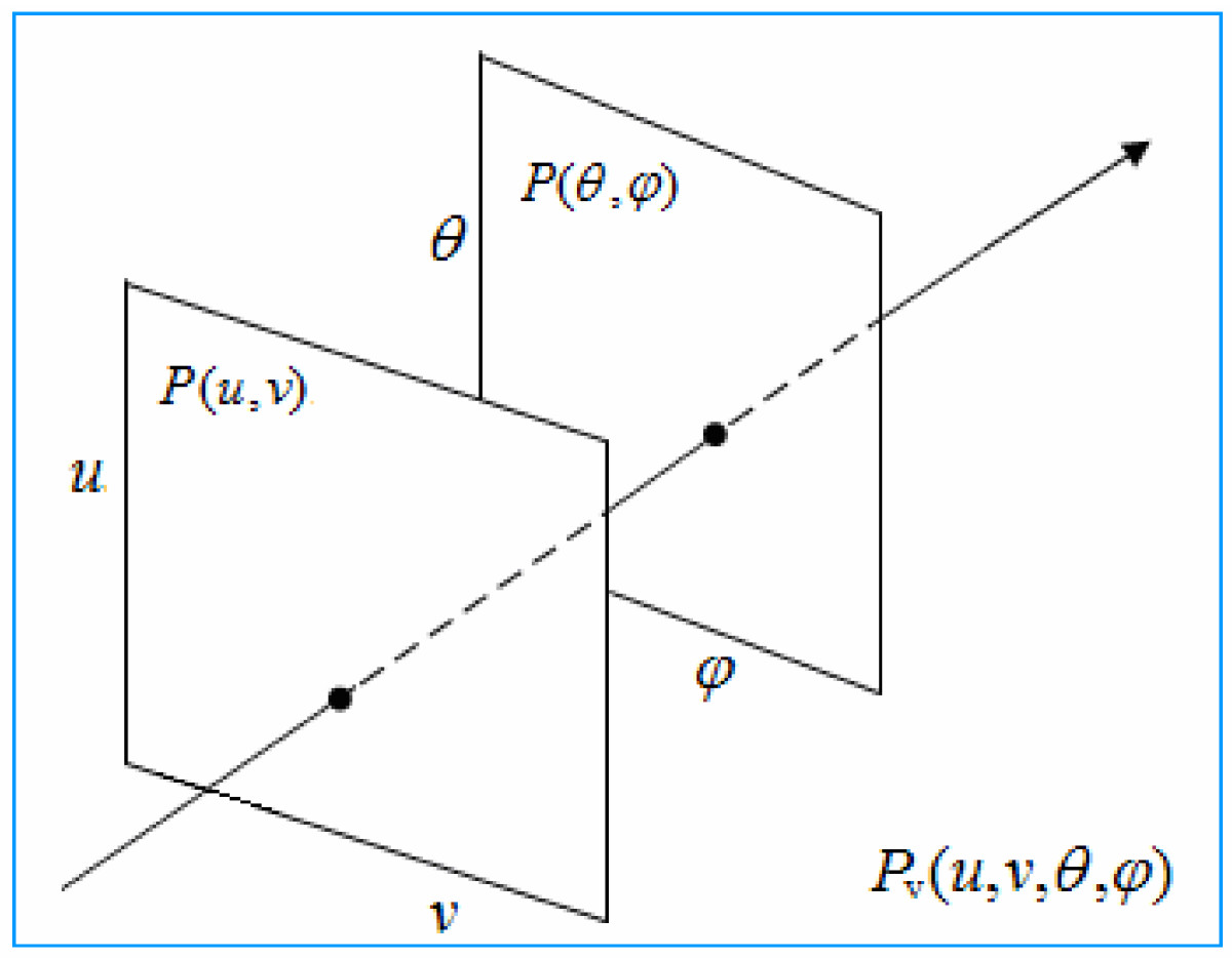 https://static-content.springer.com/image/art%3A10.1186%2F1471-2202-15-50/MediaObjects/12868_2013_Article_3504_Fig6_HTML.jpg