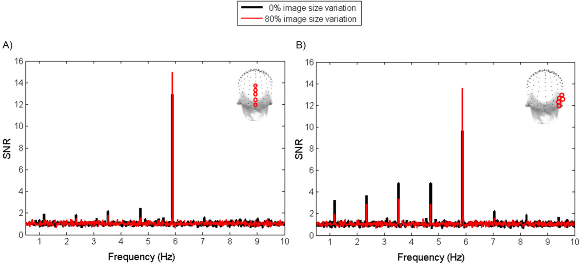https://static-content.springer.com/image/art%3A10.1186%2F1471-2202-15-87/MediaObjects/12868_2014_Article_3777_Fig2_HTML.jpg