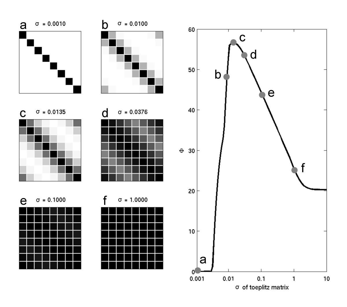 https://static-content.springer.com/image/art%3A10.1186%2F1471-2202-4-31/MediaObjects/12868_2003_Article_74_Fig8_HTML.jpg