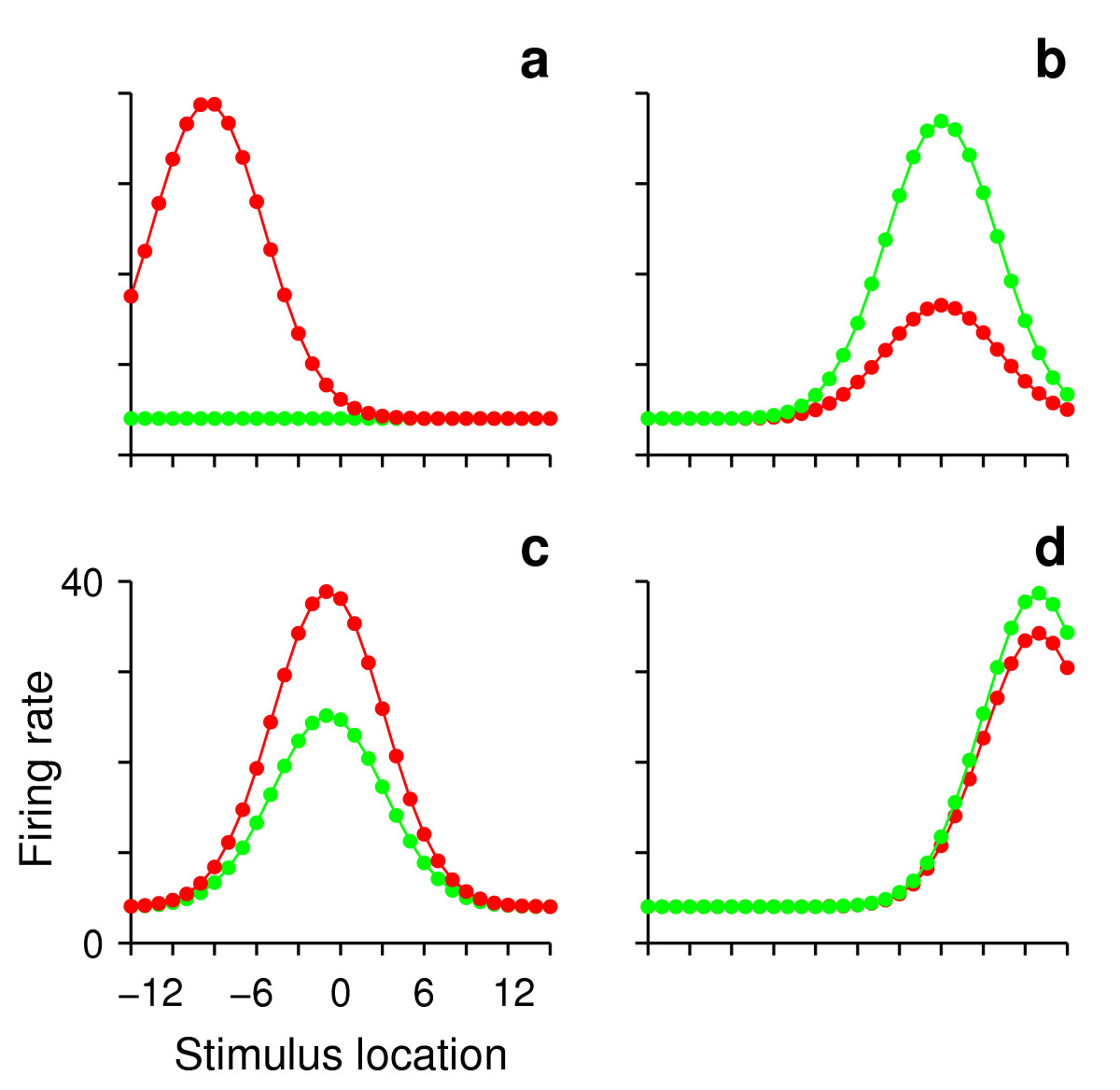 https://static-content.springer.com/image/art%3A10.1186%2F1471-2202-5-47/MediaObjects/12868_2004_Article_123_Fig2_HTML.jpg
