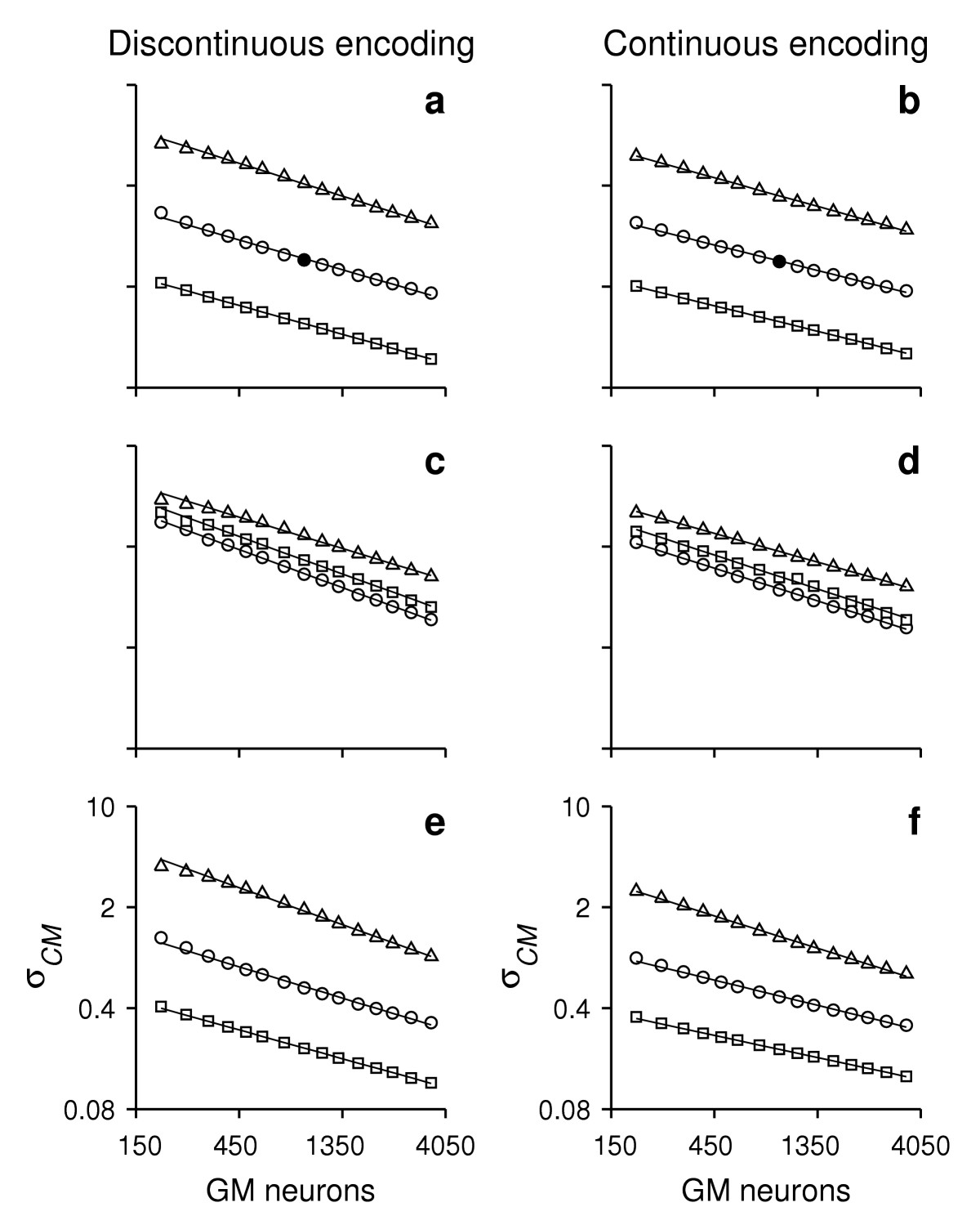 https://static-content.springer.com/image/art%3A10.1186%2F1471-2202-5-47/MediaObjects/12868_2004_Article_123_Fig7_HTML.jpg