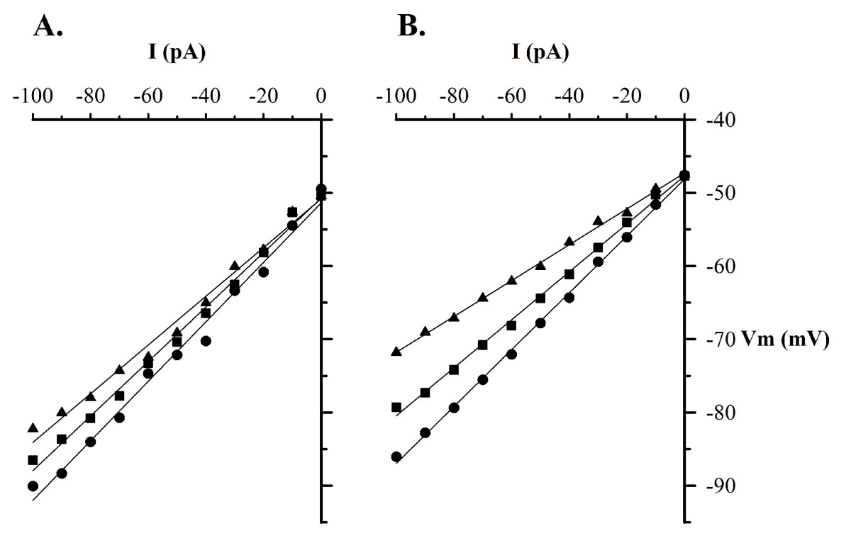 https://static-content.springer.com/image/art%3A10.1186%2F1471-2202-6-14/MediaObjects/12868_2004_Article_148_Fig3_HTML.jpg