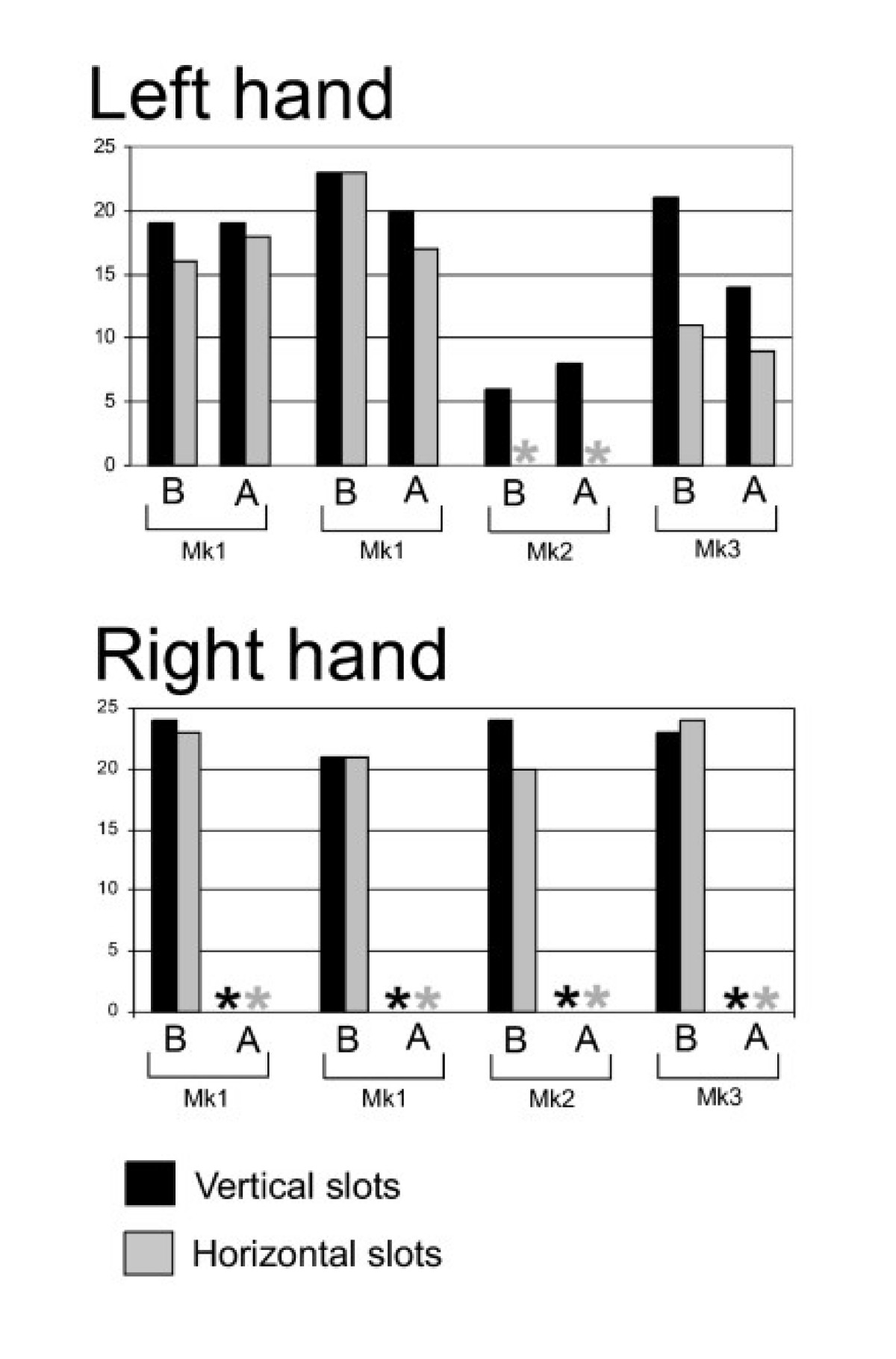 https://static-content.springer.com/image/art%3A10.1186%2F1471-2202-6-56/MediaObjects/12868_2005_Article_190_Fig6_HTML.jpg