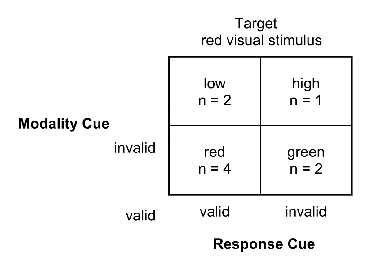 https://static-content.springer.com/image/art%3A10.1186%2F1471-2202-7-37/MediaObjects/12868_2005_Article_242_Fig2_HTML.jpg