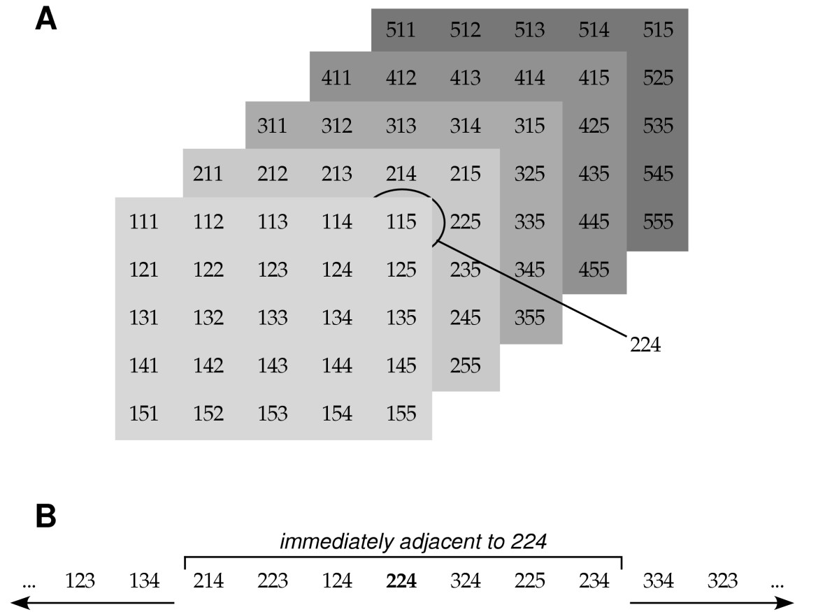 https://static-content.springer.com/image/art%3A10.1186%2F1471-2202-7-7/MediaObjects/12868_2005_Article_212_Fig2_HTML.jpg