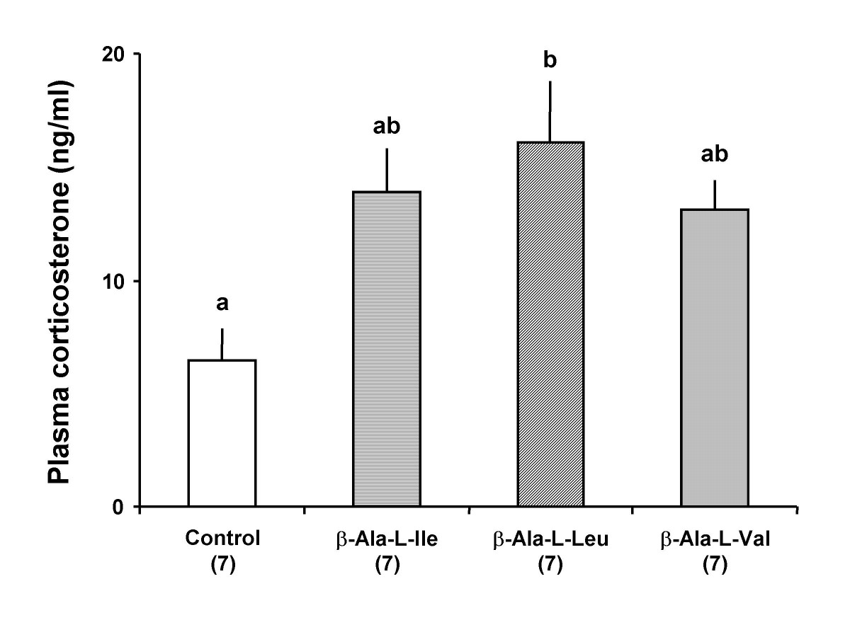 https://static-content.springer.com/image/art%3A10.1186%2F1471-2202-8-37/MediaObjects/12868_2007_Article_335_Fig4_HTML.jpg