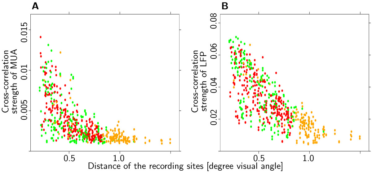 https://static-content.springer.com/image/art%3A10.1186%2F1471-2202-8-38/MediaObjects/12868_2006_Article_336_Fig7_HTML.jpg