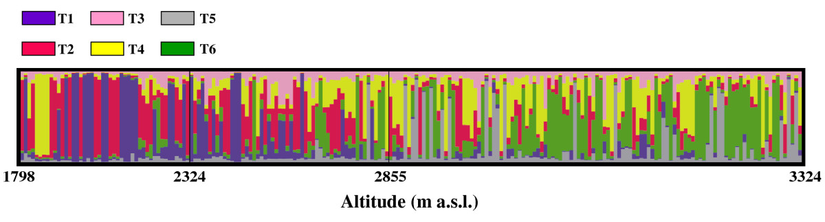 https://static-content.springer.com/image/art%3A10.1186%2F1471-2229-10-121/MediaObjects/12870_2009_Article_615_Fig5_HTML.jpg