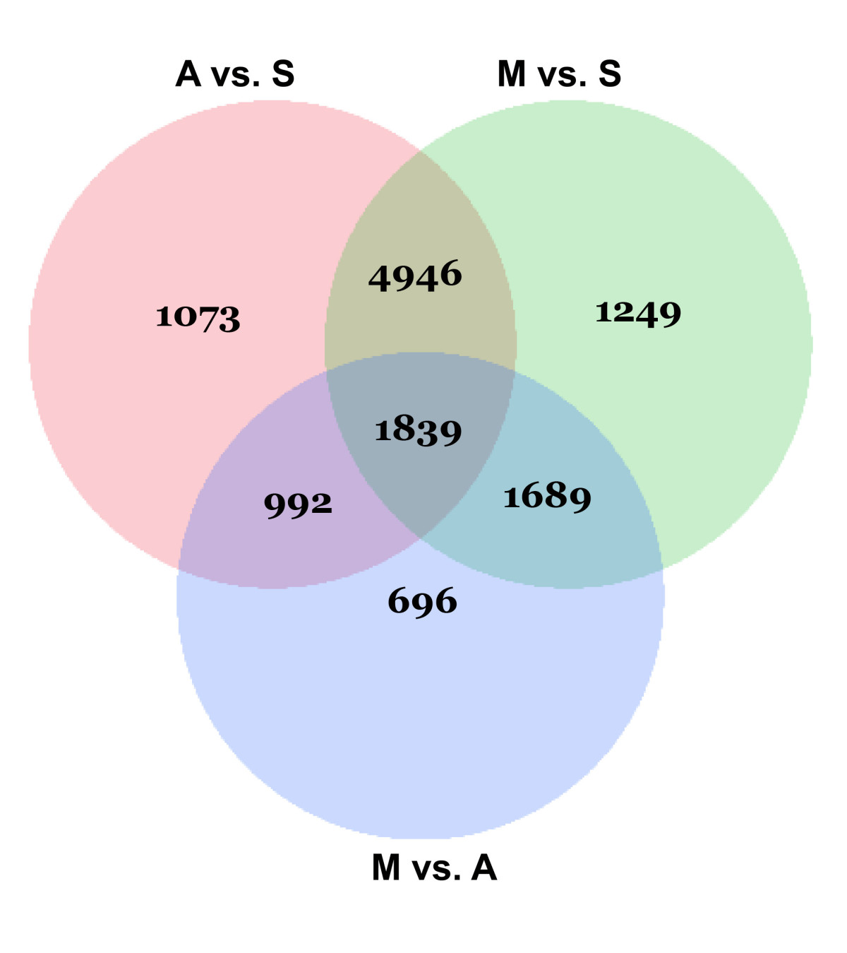 https://static-content.springer.com/image/art%3A10.1186%2F1471-2229-10-280/MediaObjects/12870_2010_Article_774_Fig4_HTML.jpg