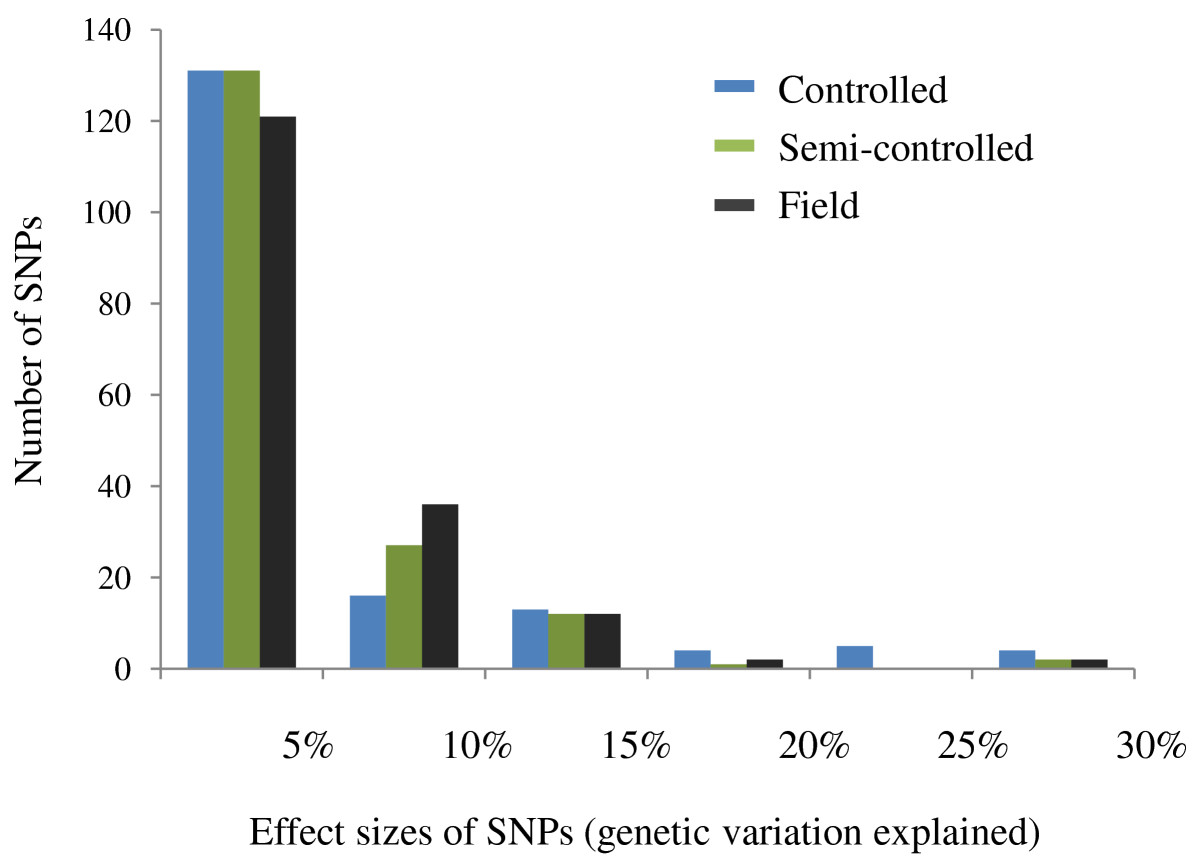 https://static-content.springer.com/image/art%3A10.1186%2F1471-2229-11-146/MediaObjects/12870_2011_Article_938_Fig5_HTML.jpg