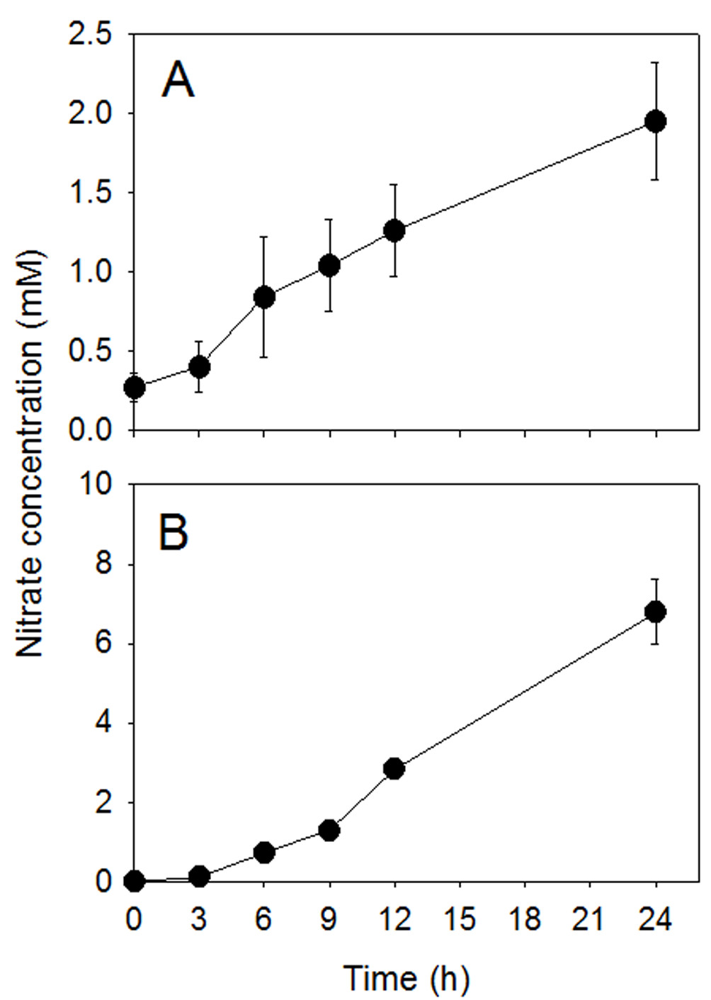 https://static-content.springer.com/image/art%3A10.1186%2F1471-2229-12-66/MediaObjects/12870_2011_Article_1023_Fig2_HTML.jpg