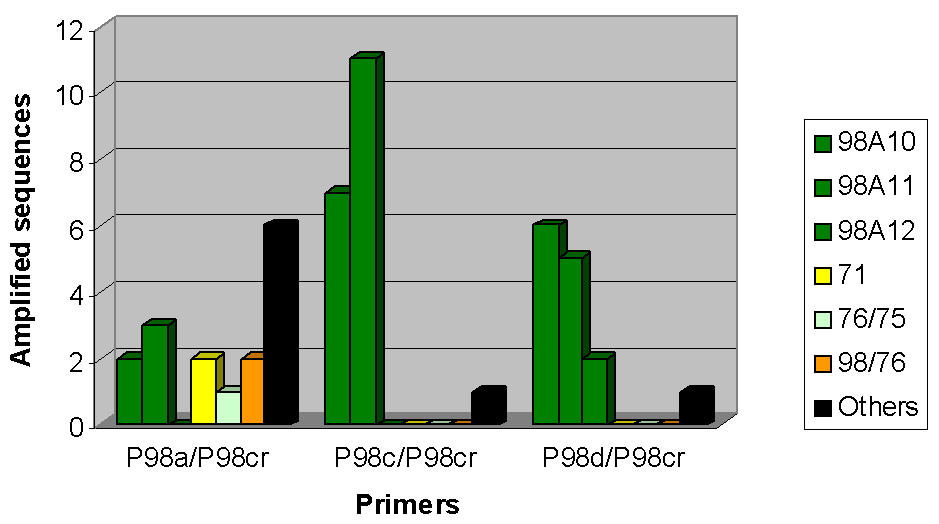 https://static-content.springer.com/image/art%3A10.1186%2F1471-2229-2-7/MediaObjects/12870_2002_Article_10_Fig2_HTML.jpg