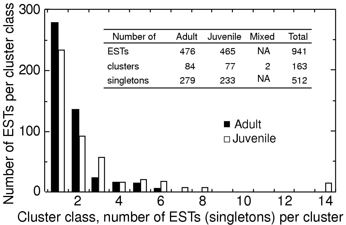 https://static-content.springer.com/image/art%3A10.1186%2F1471-2229-4-3/MediaObjects/12870_2003_Article_27_Fig3_HTML.jpg