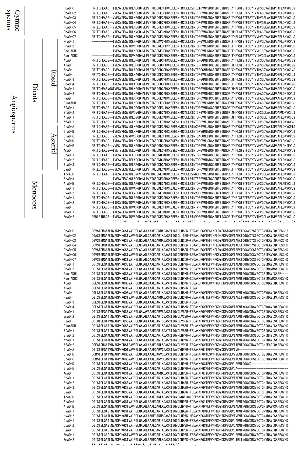 https://static-content.springer.com/image/art%3A10.1186%2F1471-2229-5-6/MediaObjects/12870_2004_Article_51_Fig1_HTML.jpg
