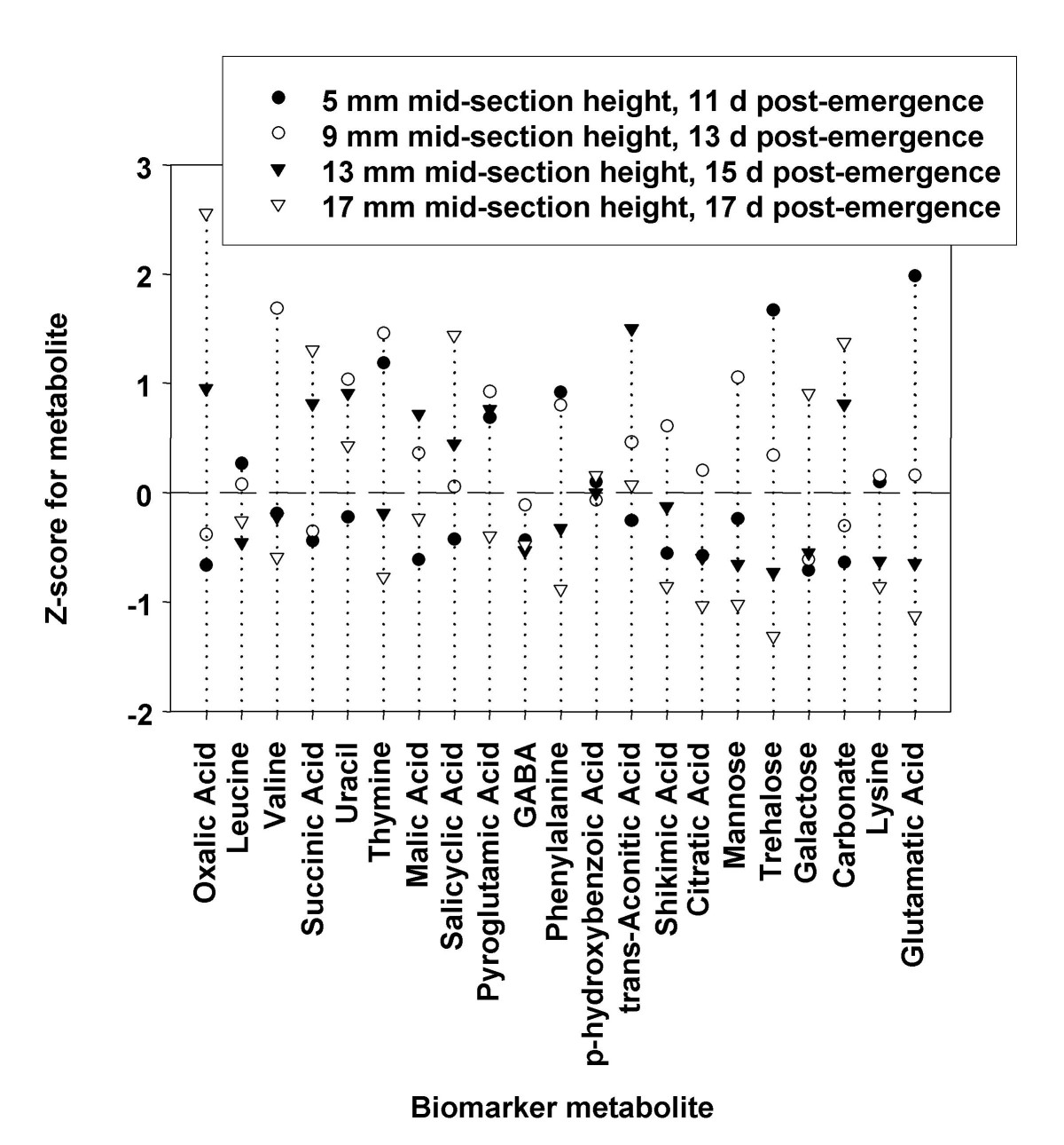 https://static-content.springer.com/image/art%3A10.1186%2F1471-2229-5-8/MediaObjects/12870_2004_Article_53_Fig3_HTML.jpg