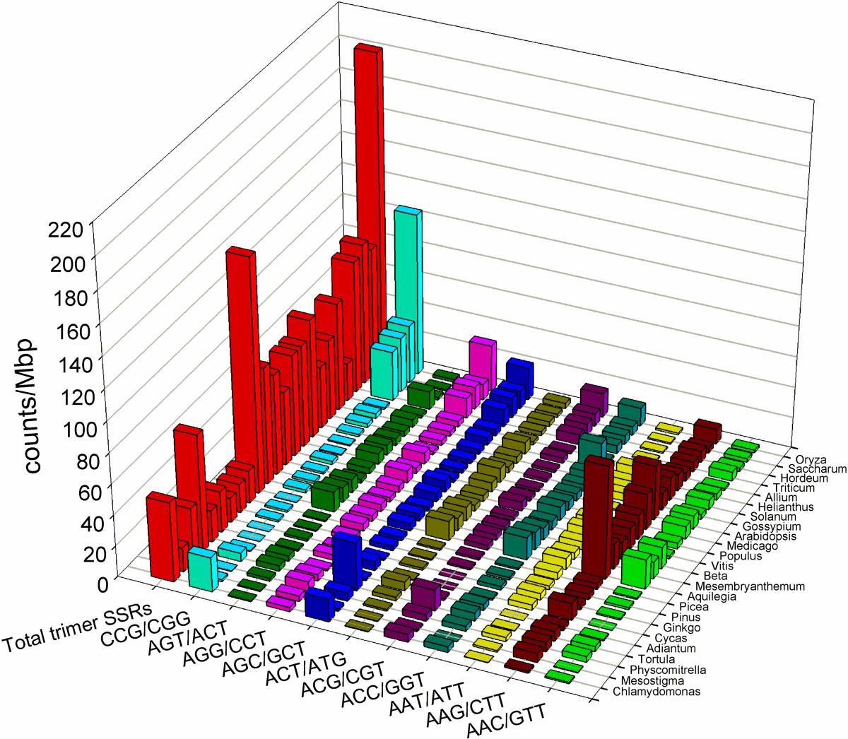https://static-content.springer.com/image/art%3A10.1186%2F1471-2229-6-9/MediaObjects/12870_2005_Article_117_Fig6_HTML.jpg