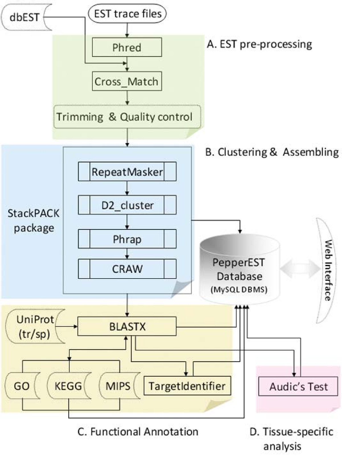 https://static-content.springer.com/image/art%3A10.1186%2F1471-2229-8-101/MediaObjects/12870_2008_Article_309_Fig1_HTML.jpg