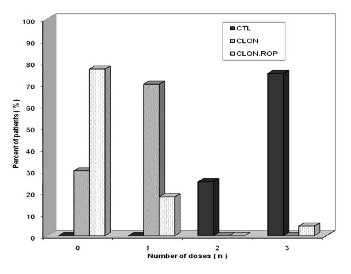 https://static-content.springer.com/image/art%3A10.1186%2F1471-2253-12-2/MediaObjects/12871_2011_Article_123_Fig4_HTML.jpg