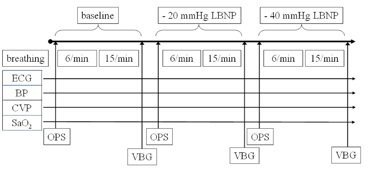 https://static-content.springer.com/image/art%3A10.1186%2F1471-2253-13-40/MediaObjects/12871_2013_Article_186_Fig1_HTML.jpg