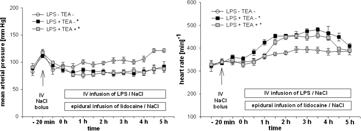 https://static-content.springer.com/image/art%3A10.1186%2F1471-2253-14-23/MediaObjects/12871_2013_Article_219_Fig2_HTML.jpg