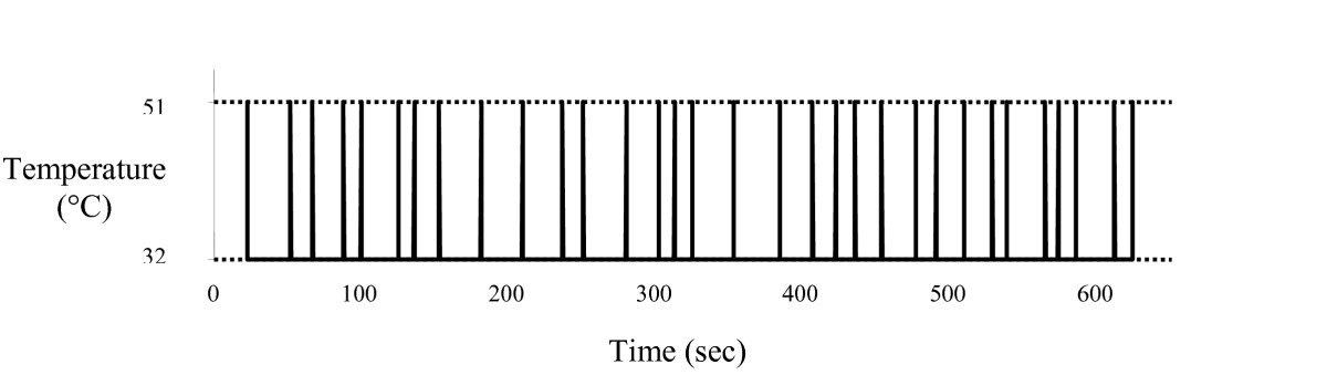 https://static-content.springer.com/image/art%3A10.1186%2F1471-2253-8-8/MediaObjects/12871_2008_Article_63_Fig1_HTML.jpg