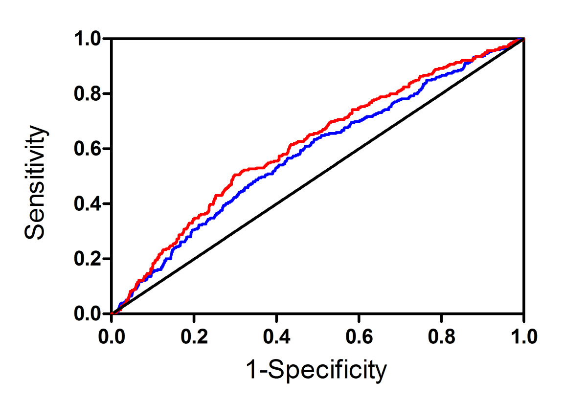 https://static-content.springer.com/image/art%3A10.1186%2F1471-2261-11-10/MediaObjects/12872_2011_Article_348_Fig1_HTML.jpg