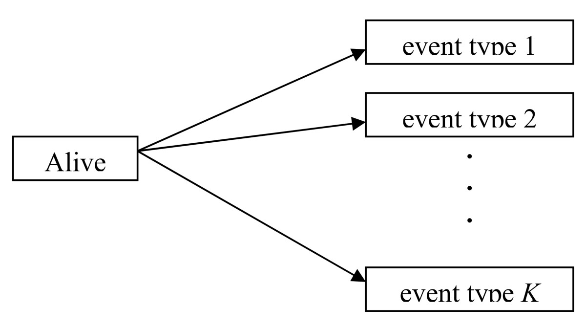 https://static-content.springer.com/image/art%3A10.1186%2F1471-2288-10-97/MediaObjects/12874_2010_Article_499_Fig1_HTML.jpg