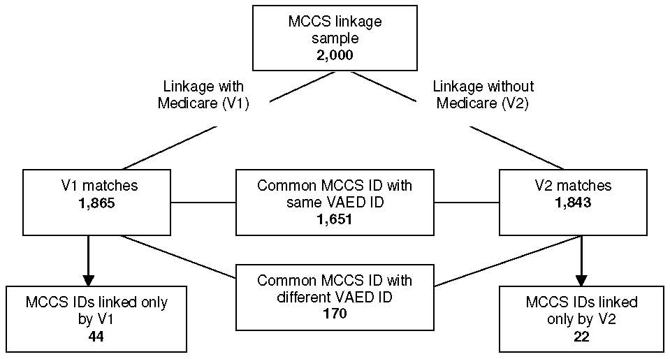 https://static-content.springer.com/image/art%3A10.1186%2F1471-2288-11-42/MediaObjects/12874_2010_Article_555_Fig1_HTML.jpg