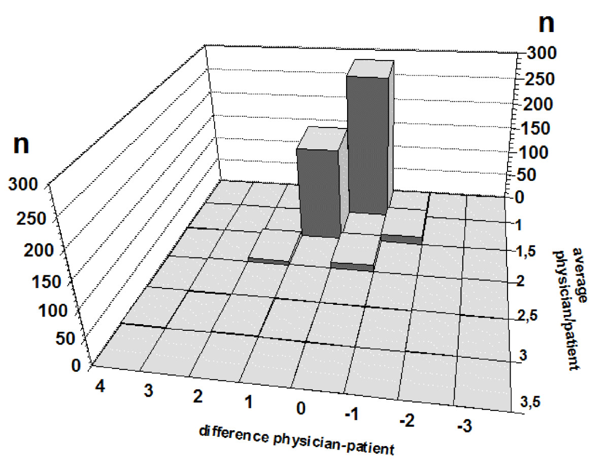 https://static-content.springer.com/image/art%3A10.1186%2F1471-2288-11-71/MediaObjects/12874_2010_Article_590_Fig2_HTML.jpg